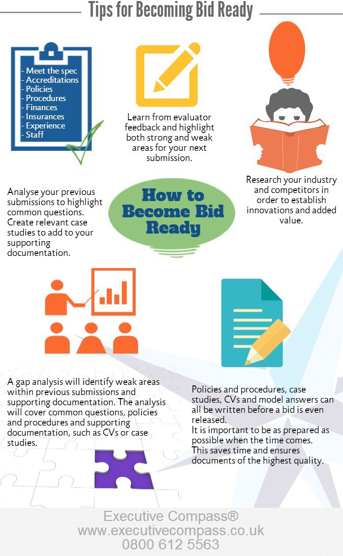 tips-for-becoming-bid-ready
