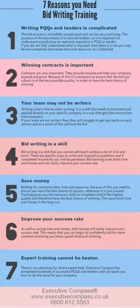 why-you-need-bid-writing-training